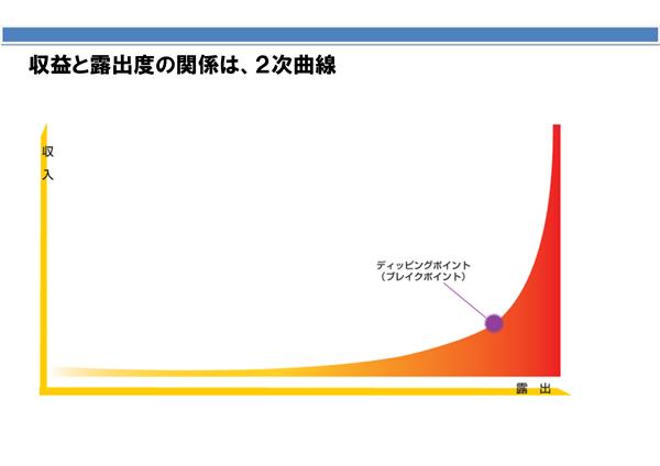 02-aki-03-06